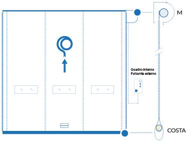 Dimensioni massime Porta rapida ad avvolgimento AR400WR, IMVA