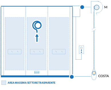 Dimensioni_massime_AR600_IMVA