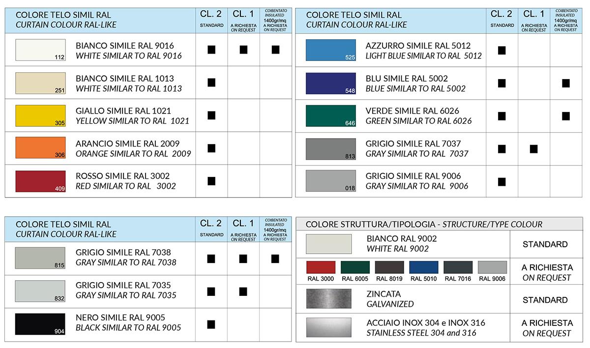 Colori porta rapida AR600 IMVA